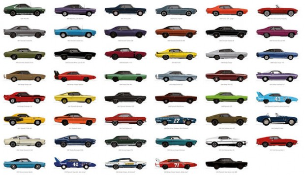 The Ultimate List Of American Muscle Cars Muscle Horsepower